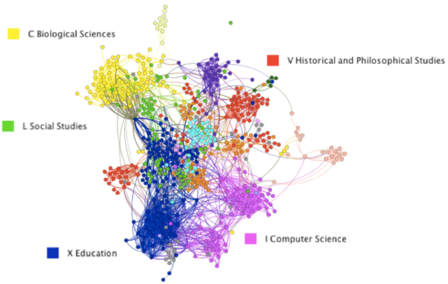 Giant component of the OU-affiliated academics network sampled from Academia.edu.