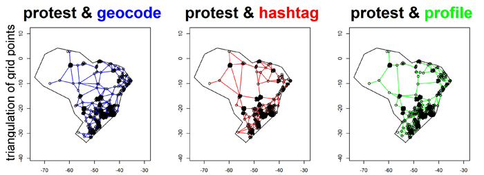 Gabriel graphs connecting the location of protestors (onsite) to the location of tweets based on geocode, hashtag, and profile (online)