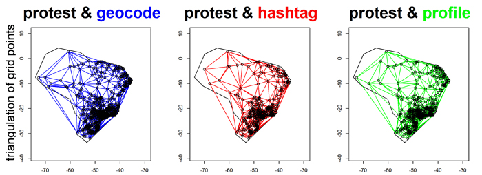 Delaunay graphs connecting the location of protestors (onsite) to the location of tweets based on geocode, hashtag, and profile (online)