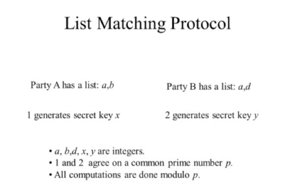 List matching protocol