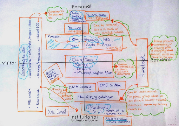 A V-R map from a Health and Social Care student