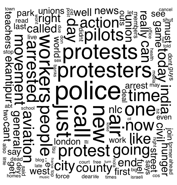 The word cloud visualization of informational tweets
