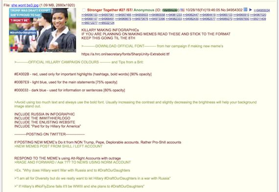 Thread on Reddit similar to threads on 4chan