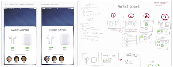 The AirPod social concept