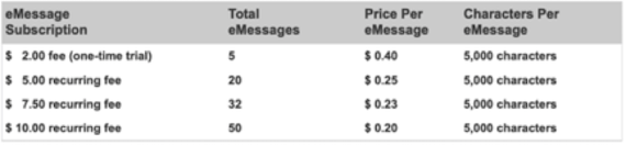 JPay message rates